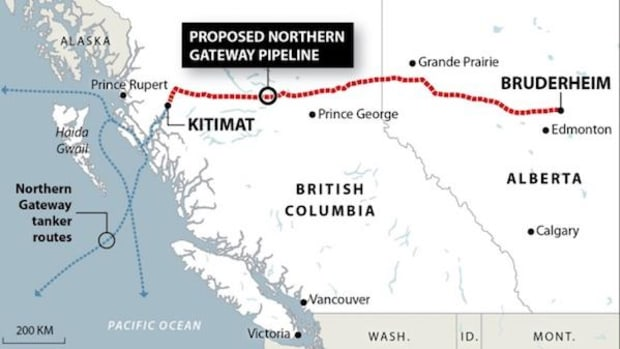 The route of the proposed, and possibly now dead, Northern Gateway pipeline from the Alberta oil sands to the British Columbia coast.