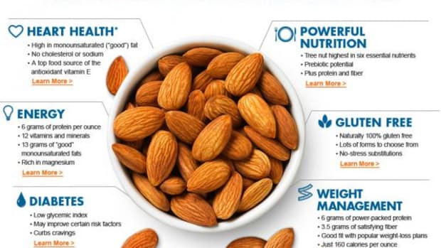 Almonds are chock full of nutrition. Grab a handful and go!