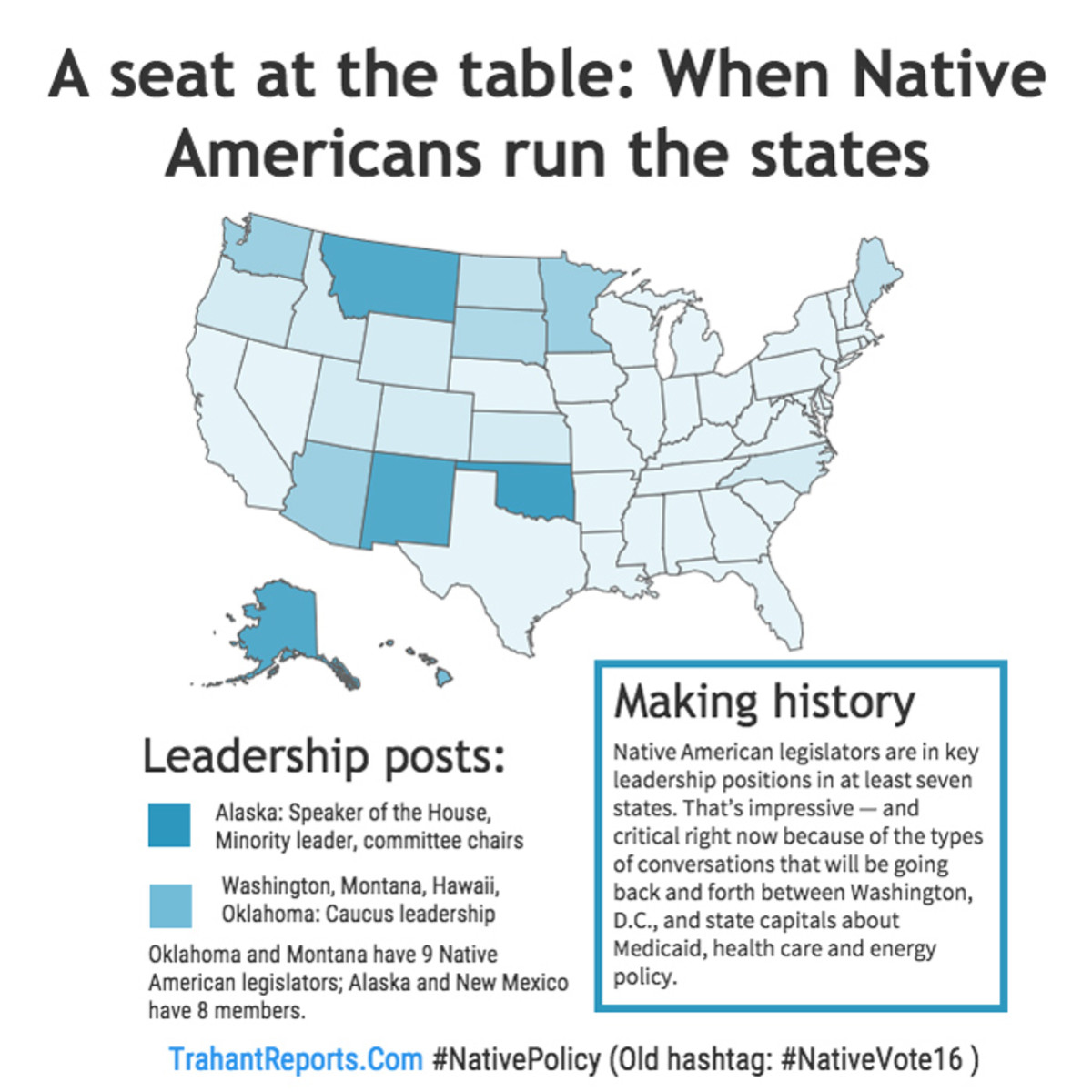 A seat at the table – when Native Americans run the states