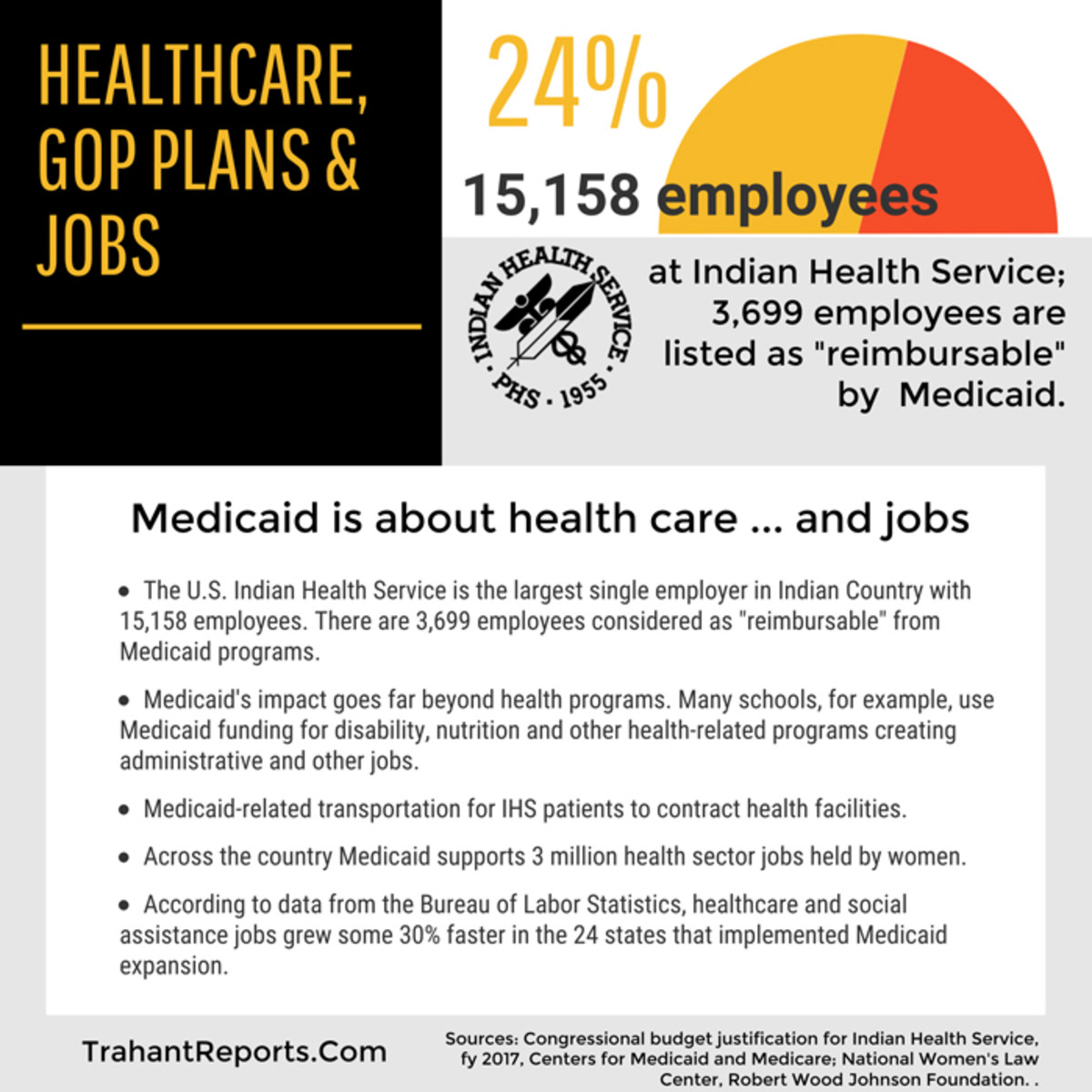 Medicaid is about health care … and jobs