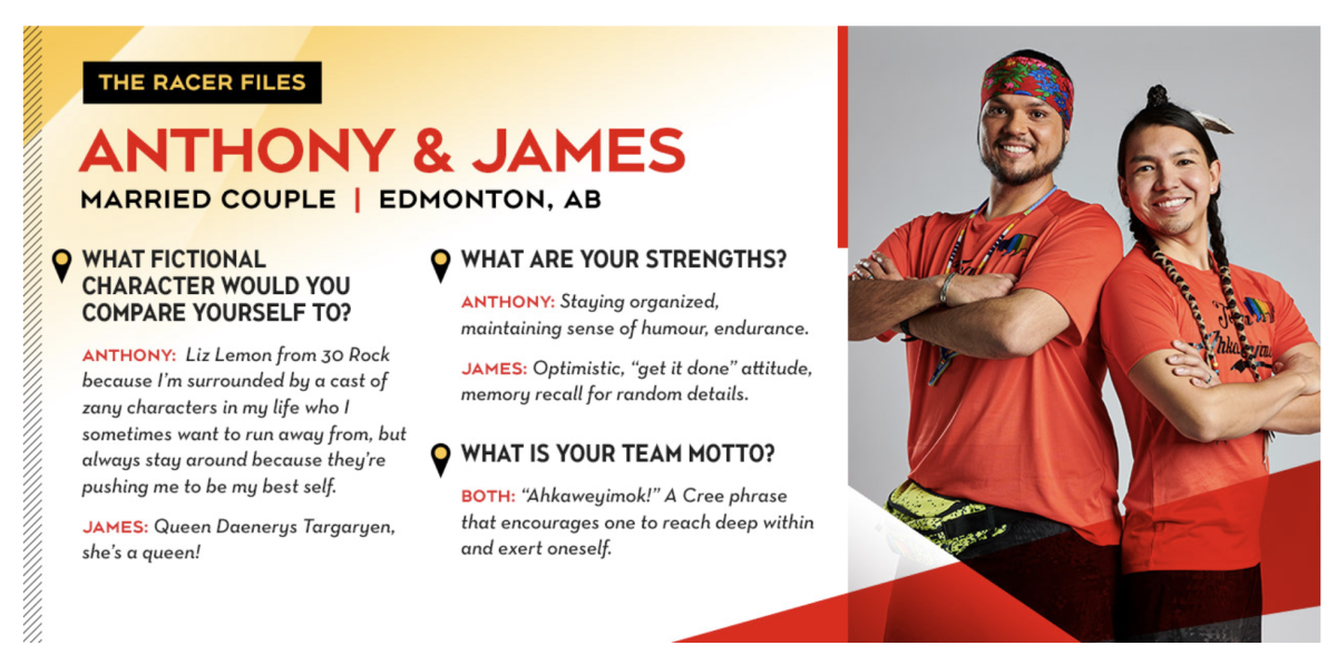 Amazing Race Canada racer profiles