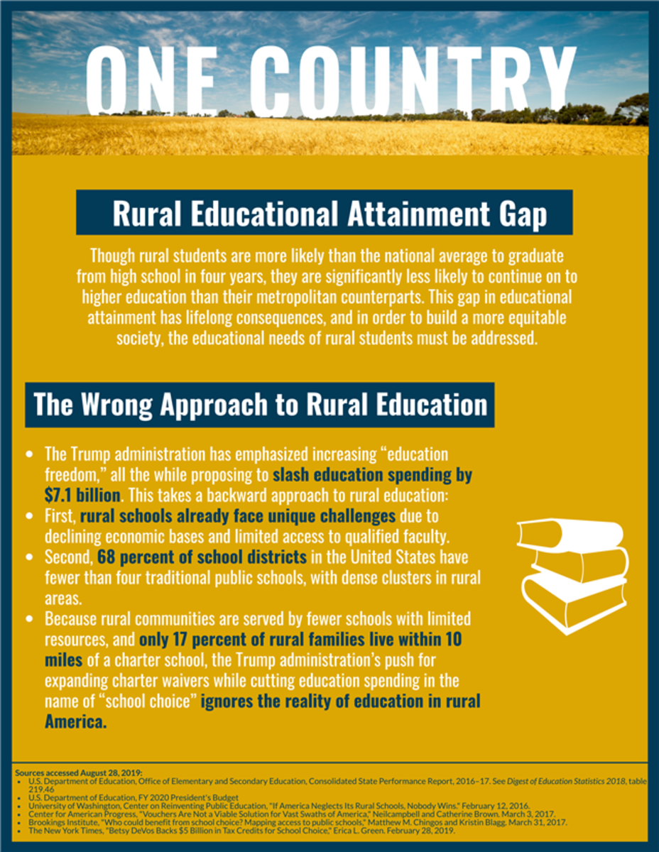 Pictured: One Country fact sheet: Gap in rural education needs action now.