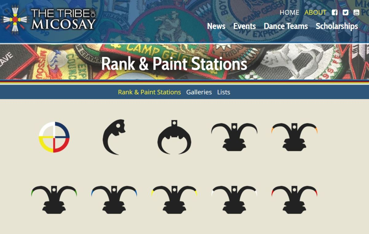 Mic-O-Say Rank and Paint stations