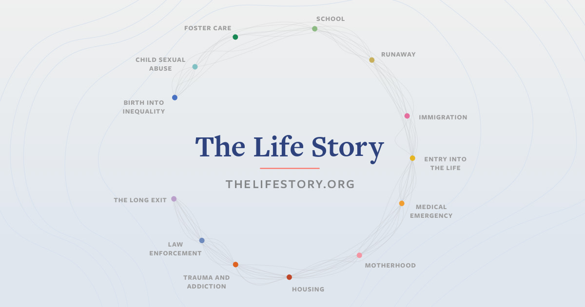 """One year ago, the NoVo Foundation launched The Life Story: Moments of Change to illuminate the often-unseen realities of commercial sexual exploitation. This illustration shows 13 moments when survivors, service providers, funders, advocates, and allies can make a difference for girls and women in """"The Life."""""""