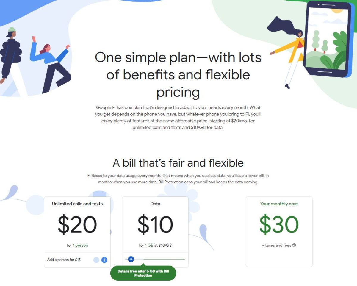 The Google Fi plan is $20 for calls and texts and $10 for a gig of data. It caps out at 6 gigs.