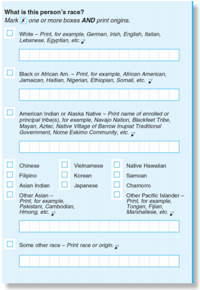 A planned question for the 2020 census.