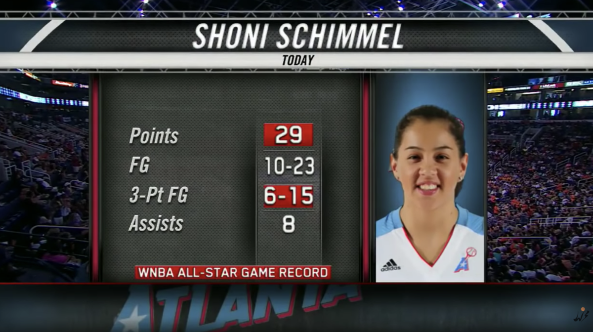 Graphic of Shoni Schimmel's game stats at the 2014 WNBA All-Star Game in Phoenix, July 19, 2014. (ESPN telecast screenshot)
