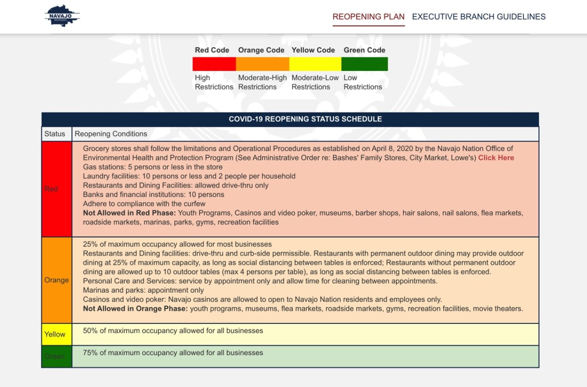 Navajo Covid - Navajo Nation restrictions have helped reduce the spread of COVID-19. (Screen shot of Navajo Nation website.)