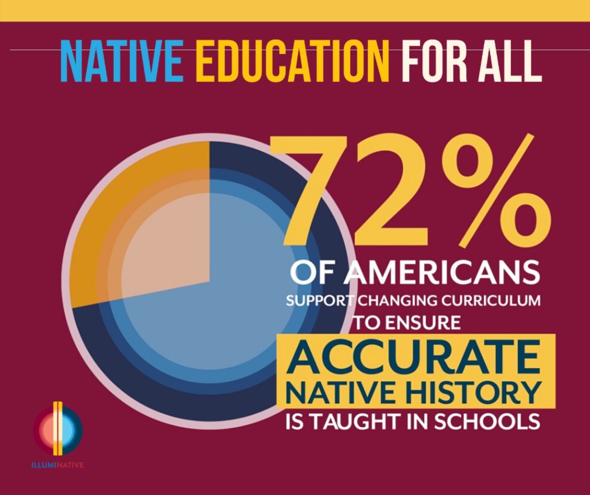 72 percent of Americans support changing curriculum.