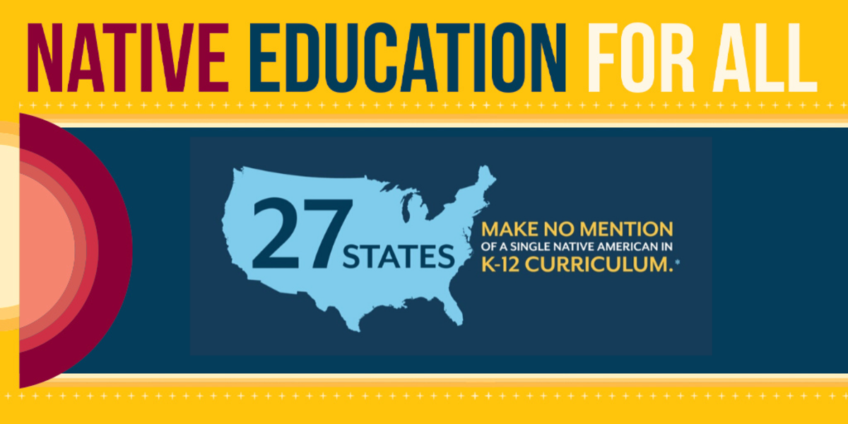 27 states don't mention a single Native American in their K-12 curriculum.