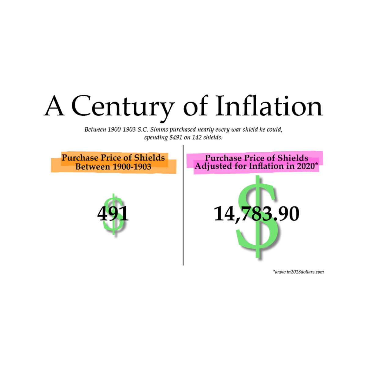 CR Inflation Graphic-square white