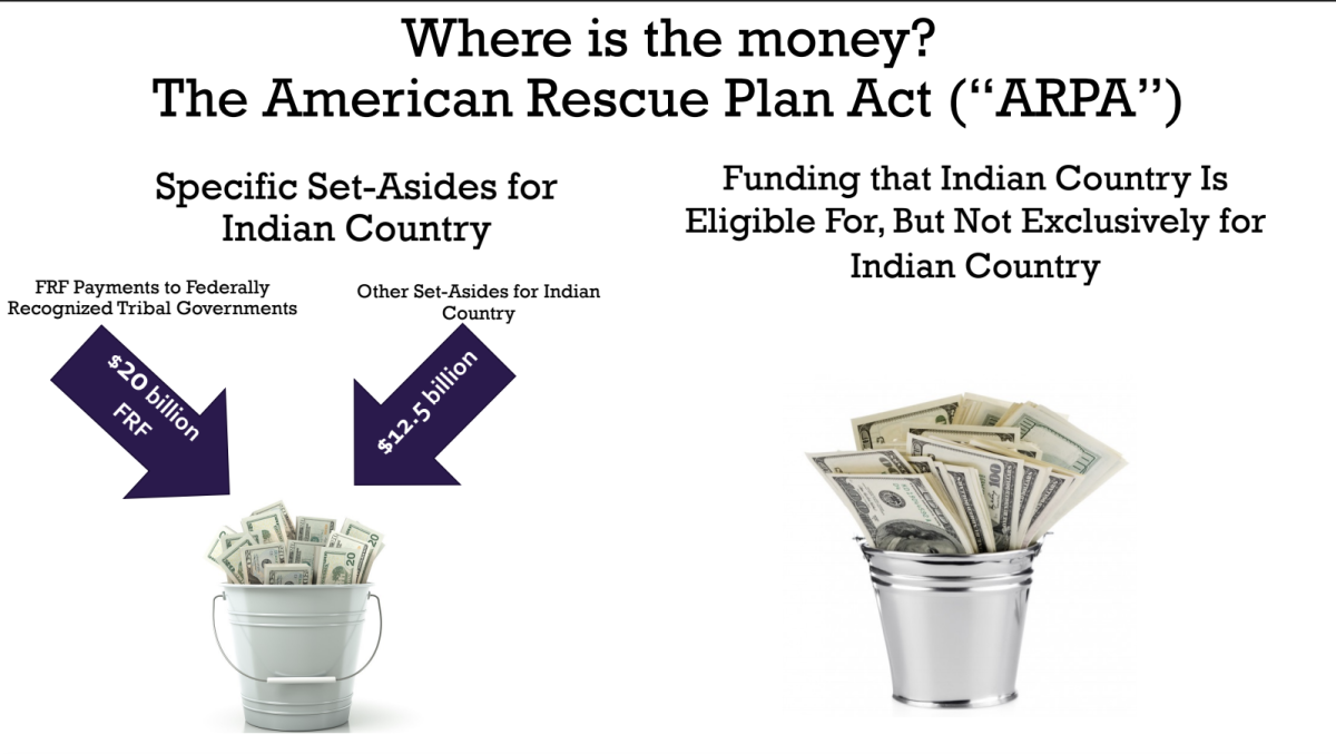 Slide by Burton Warrington for a webinar on the the American Rescue Plan Act hosted by the Harvard Kennedy School Ash Center for Democratic Governance and Innovation on May 26, 2021. Warrington, Menominee, is president of the private holding company Indian Ave Group, and former counselor to the assistant secretary of Indian affairs. (Courtesy Ash Center)